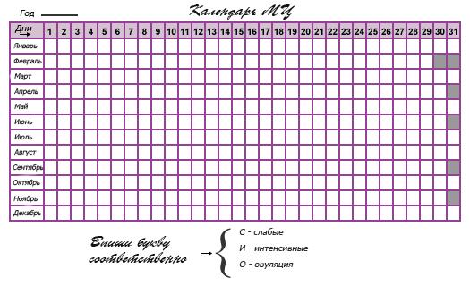 Календарь для менструального цикл