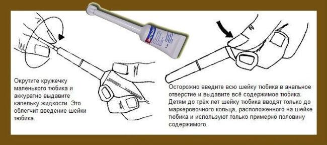 Инструкция по применению микроклизмы в виде рисунка
