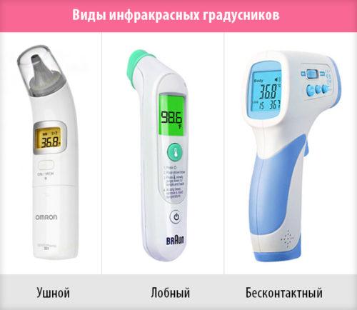 Виды инфракрасных бесконтактных термометров